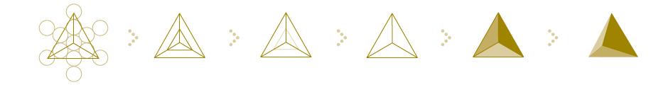 tetrahedron-logo-formation