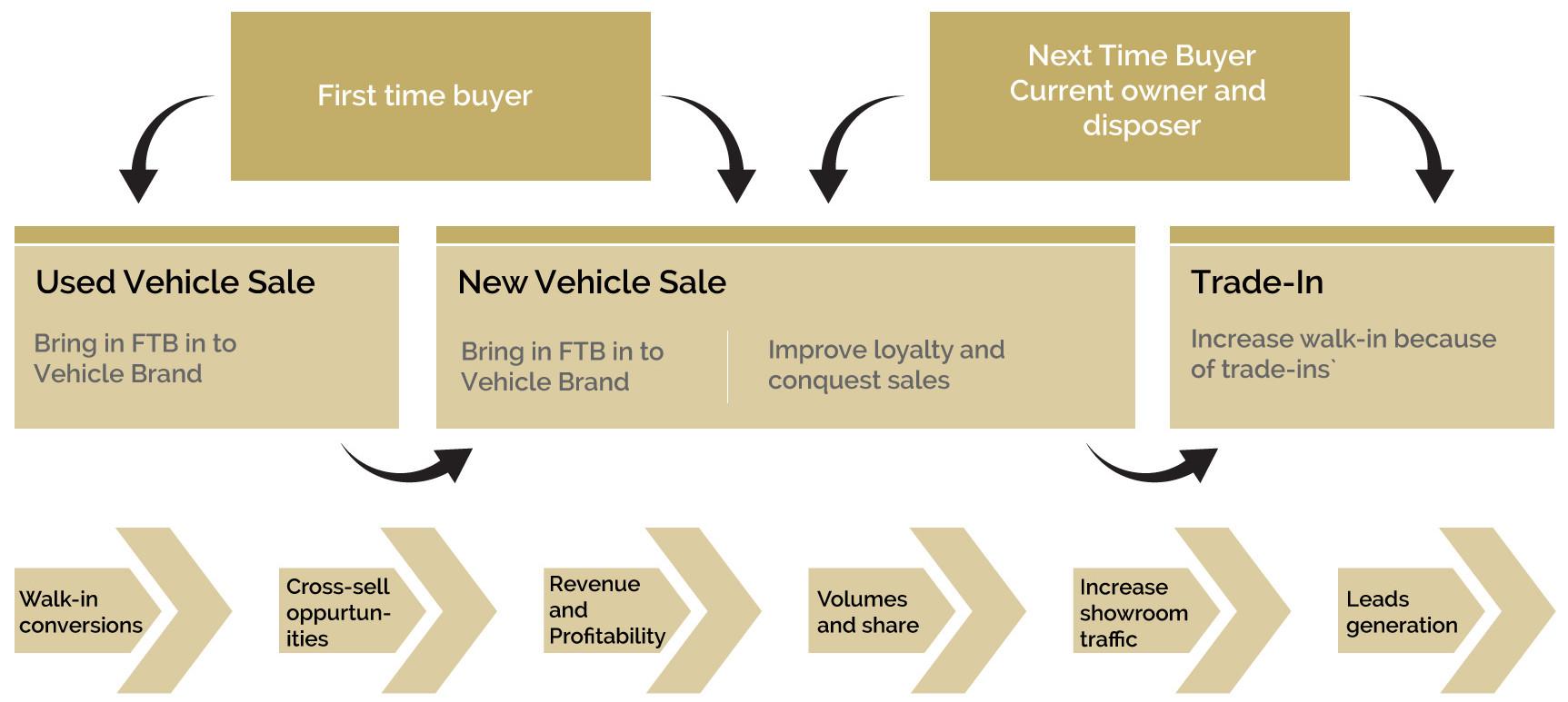 Diagram-20-map-consumer-behaviour